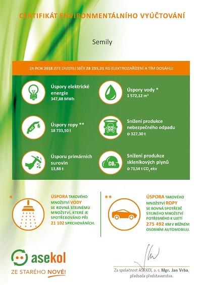 Město Semily recyklací elektrospotřebičů ulevilo životnímu prostředí