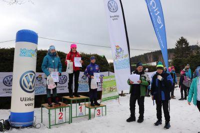 Liberecký kraj nejlepší na šampionátu žactva v běhu na lyžích
