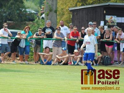 Přehled fotbalových výsledků druhého podzimního kola