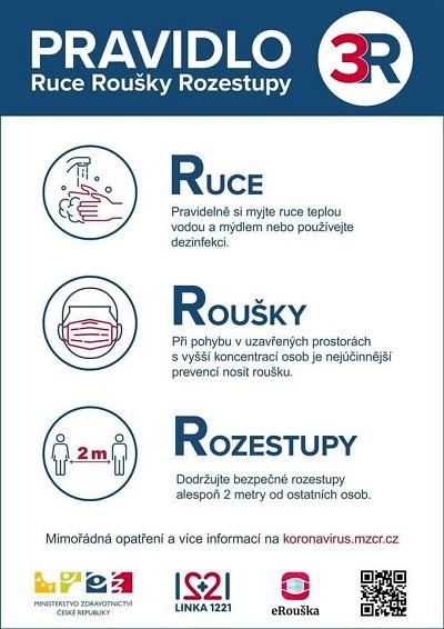 Od 24. září se v Česku rozšiřují protiepidemická opatření