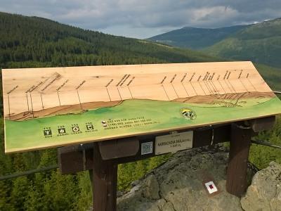 Z terénu v Krkonošském parku zmizely dřevěné cedule