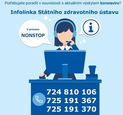 V Libereckém kraji je 12 pacientů s koronavirem, nejméně z republiky
