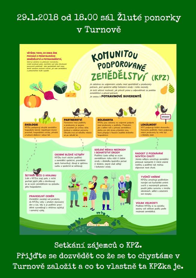 Plakát 1. setkání zájemců o KPZ<br />Autor: Archiv ZAzemí, z. s.
