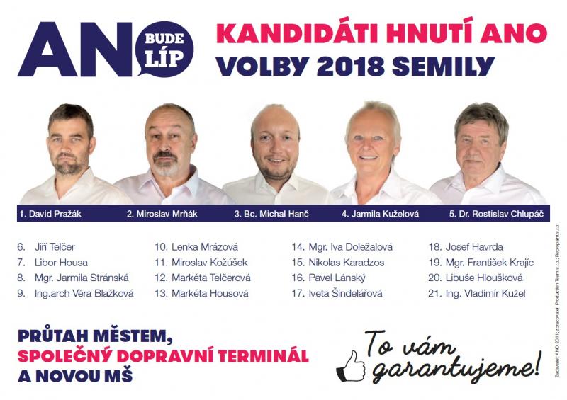 Kandidáti hnutí ANO pro město Semily