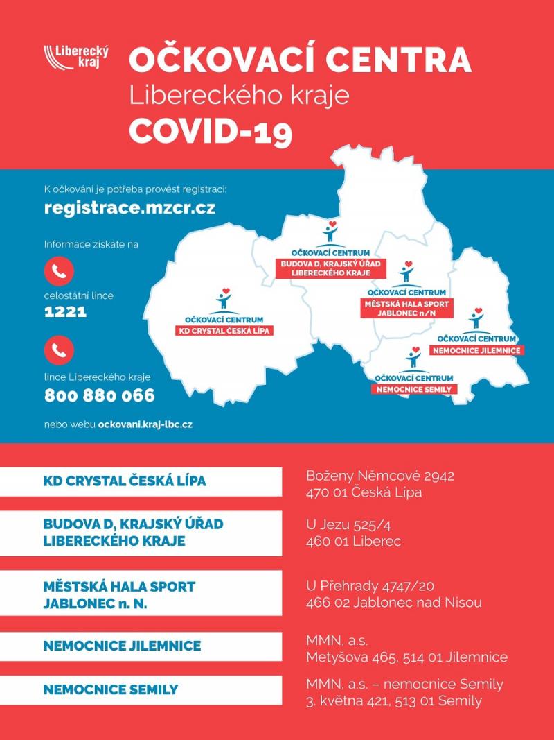 Plakát očkovací centra v Libereckém kraji<br />Autor: Archiv KÚ Libereckého kraje